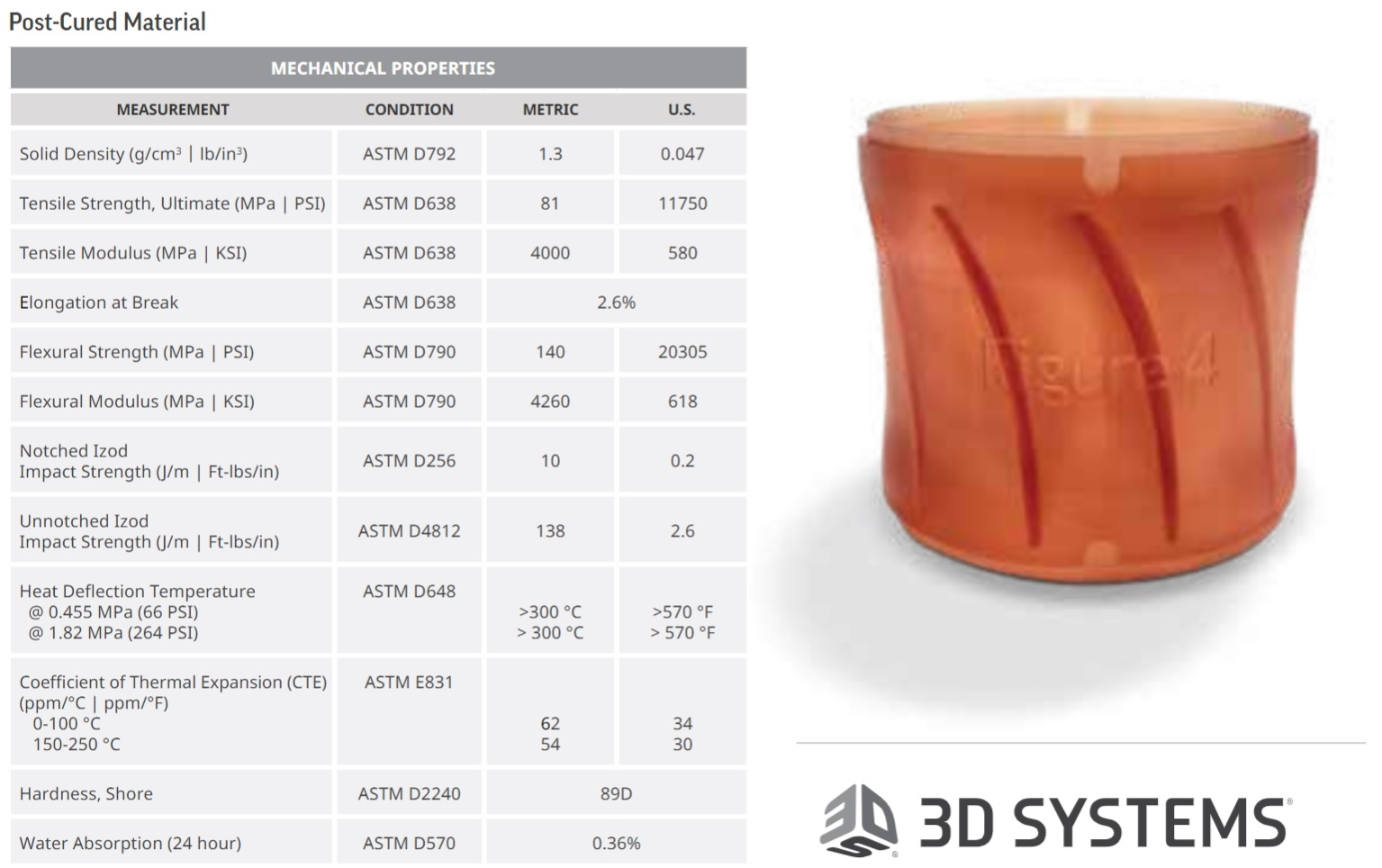 Picture for category High Thermal-Resistance, Translucent Amber Plastic for Flow Visualization (HDT >300 °C)